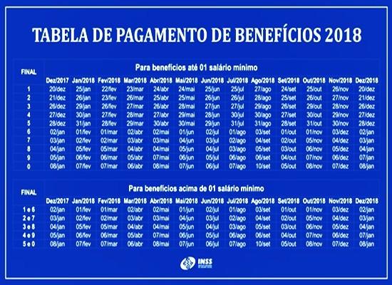 Tabela-de-pagamento-2018-5