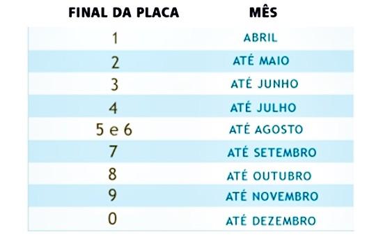 tabela-licenciamento-2018