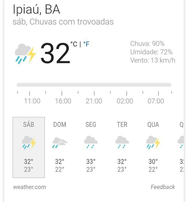 Previsão de mais chuva nesse domingo.